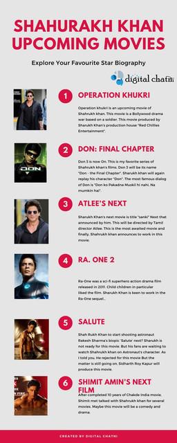 Shahurakh-Khan-upcoming-movies.jpg