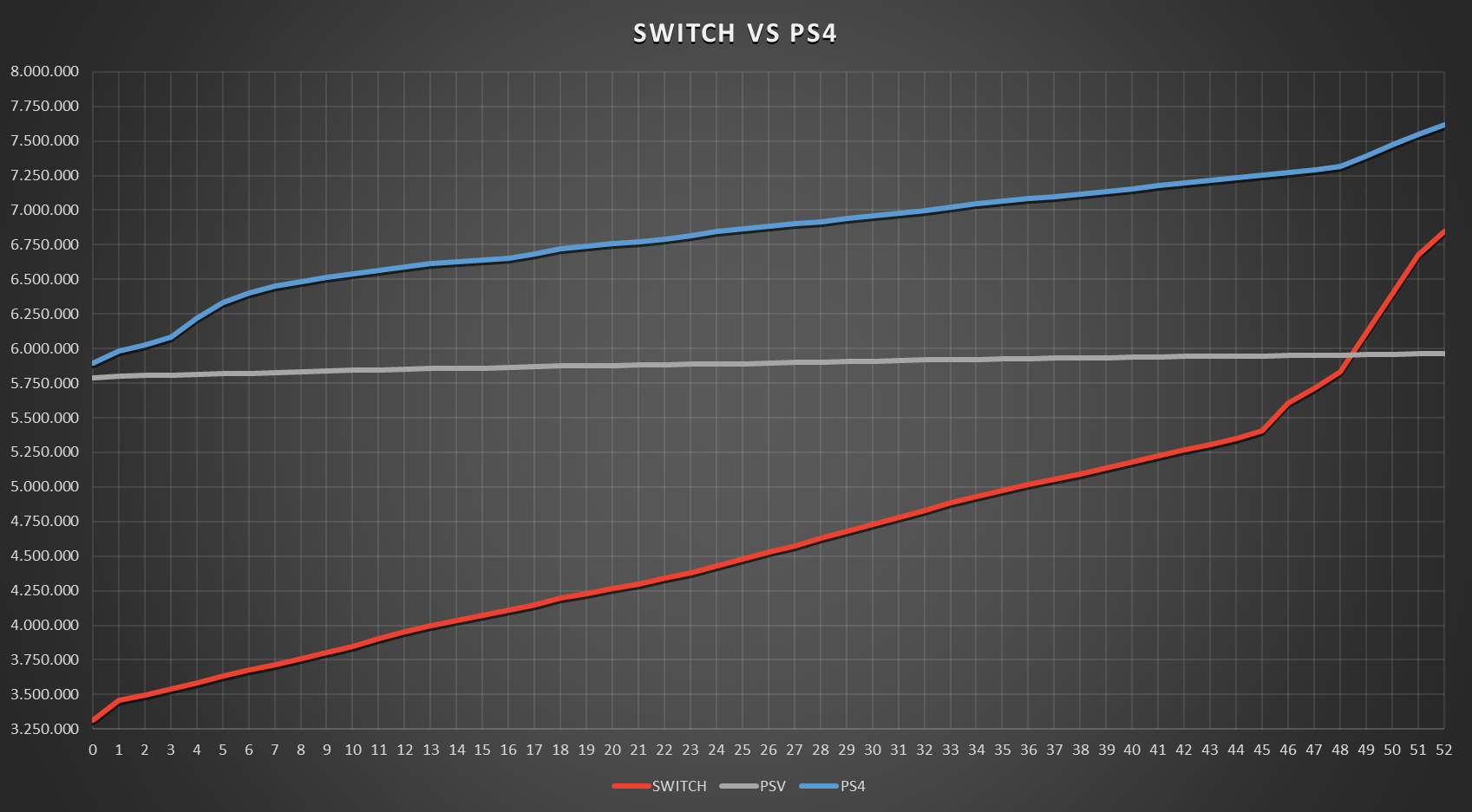 Switch-VSPS4-Dic.png