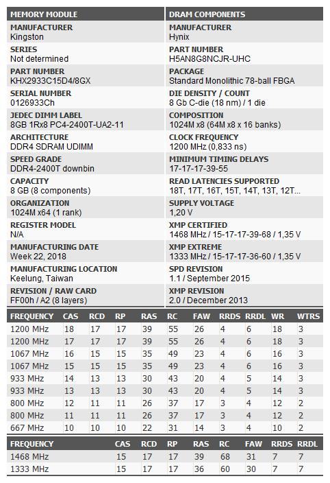HX429-C15-PB3-AK216