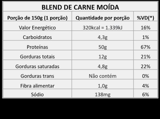 BLEND-DE-CSRNE-MOIDA