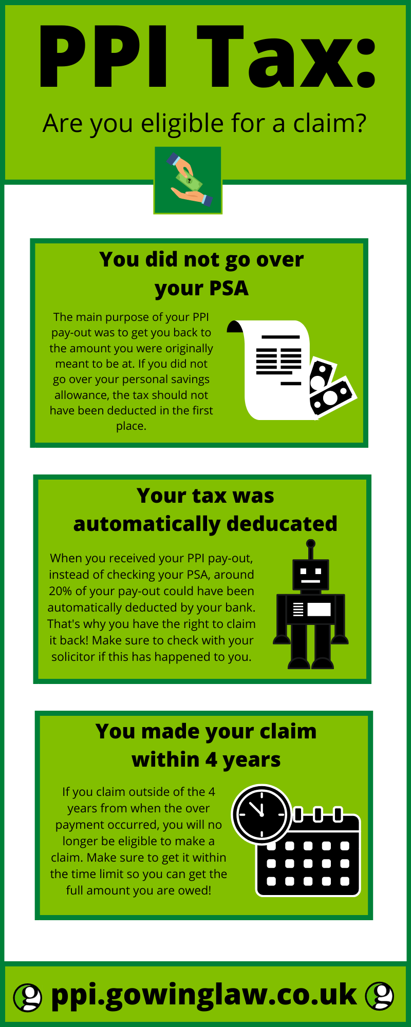 PPI Tax Claims Infographic