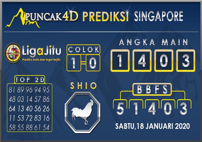 PREDIKSI TOGEL SINGAPORE PUNCAK4D 18 JANUARI 2020