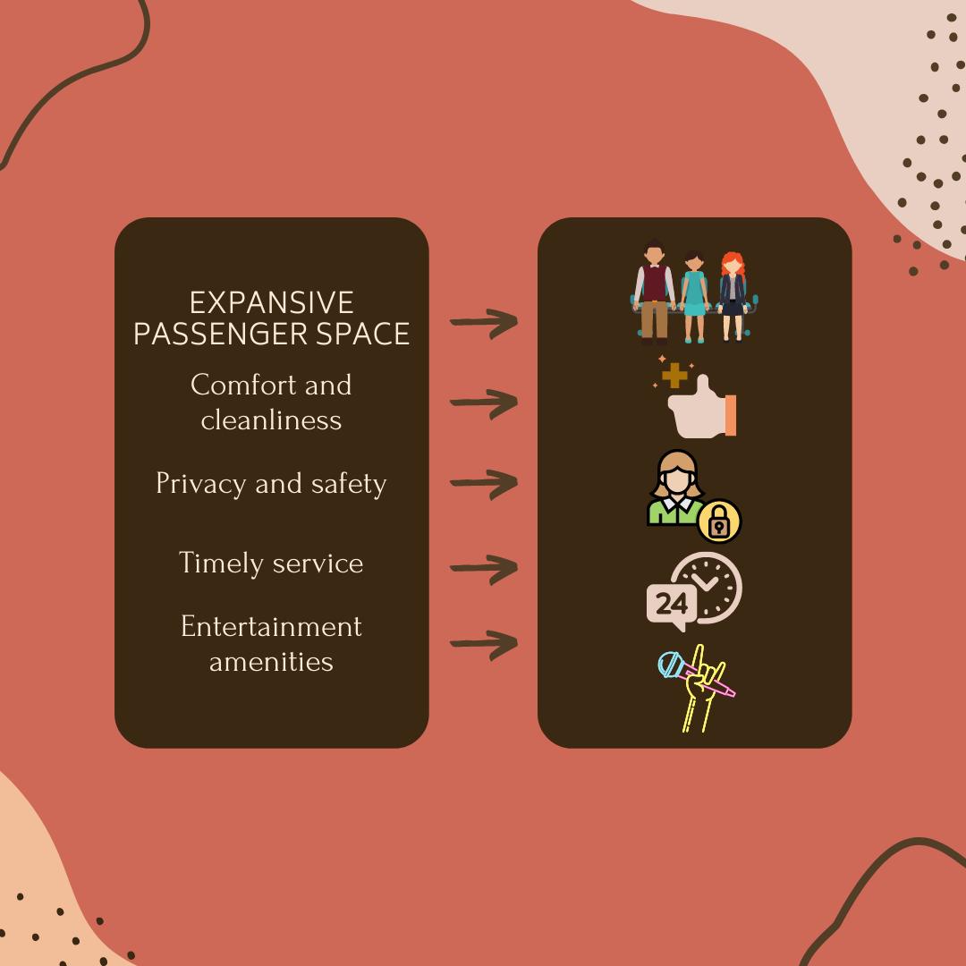 Expansive-passenger-space