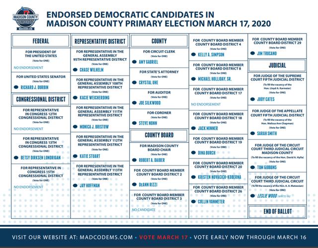 2020-endorsements