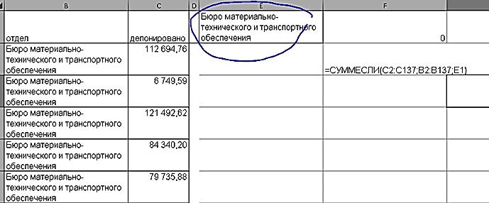 Ошибки в формулах Excel и их источники.