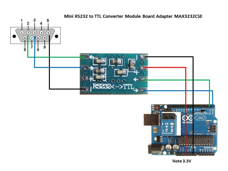arduino-rs232-768x576
