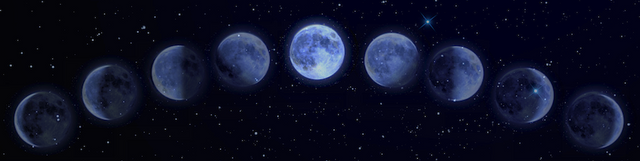 Astrology Moon Cycle Banner