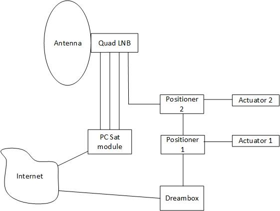 Antenna-Turn.jpg