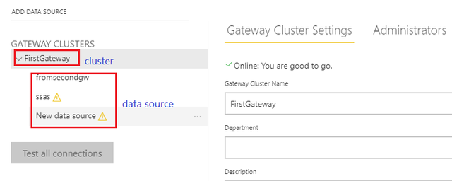 Unable to connect This data source cannot connect to all gateway instances of the cluster
