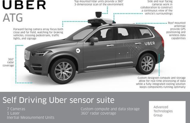 uber 01.jpg