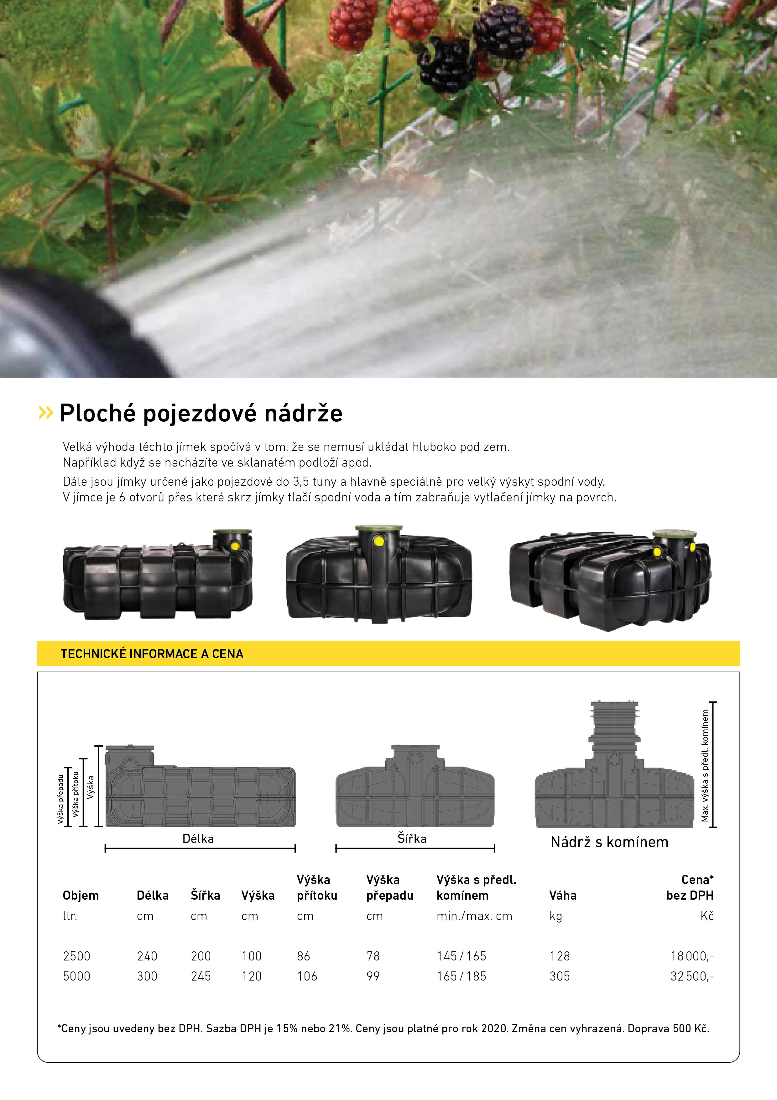 Ploché nádrže na dešťovou vodu - ploché plastové jímky na dešťovou vodu