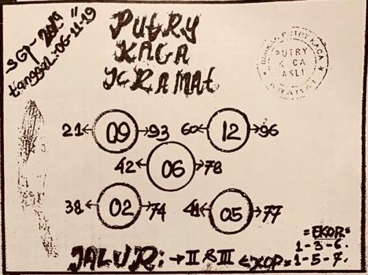 kode-syair-sgp-11