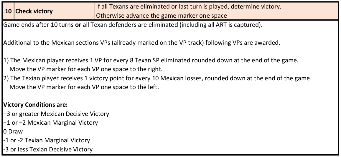 Alamo-Microscale-Rules-003.png