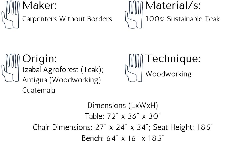 Dimensions-Lx-Wx-H-1-4-6-seats-5ftx3ftx29-2-6-8-seats-6ftx3ftx29-3-8-10-seats-7ftx3ftx29-5