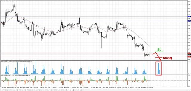 Анализ рынка от IC Markets. - Страница 4 Sell-gas-mini
