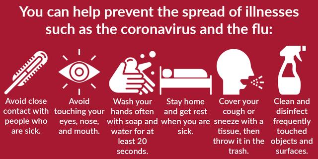 Prevention-Graphic