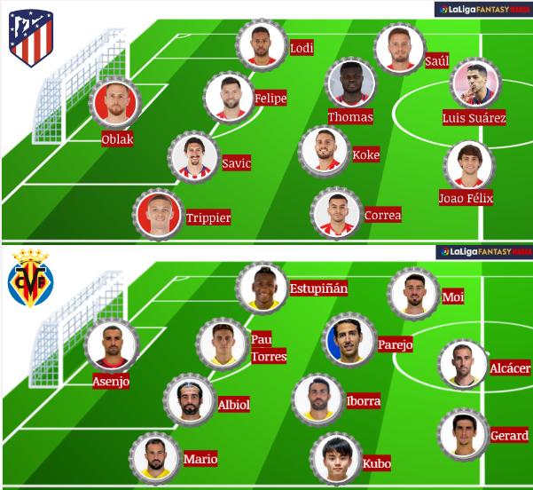 Alineaciones Atlético Madrid vs Villarreal