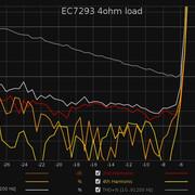 EC7293-4ohm-load