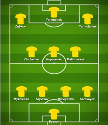 UKRAINE-lineup