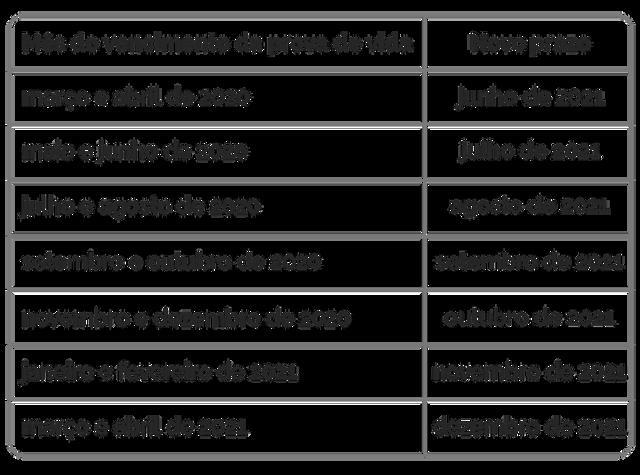tabela-previd-ncia