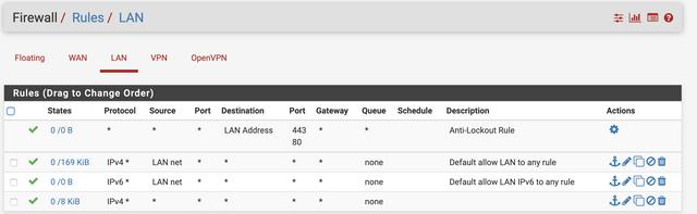 Client VPN FW LAN