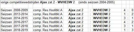 zat-2-25-WVHEDW-thuis