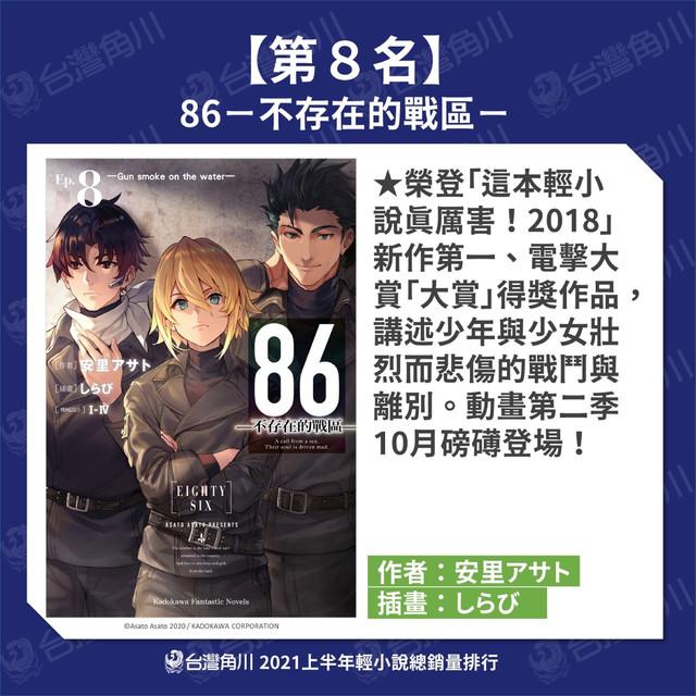 Topics tagged under 新聞情報 on 紀由屋分享坊 2021-TOP10-8