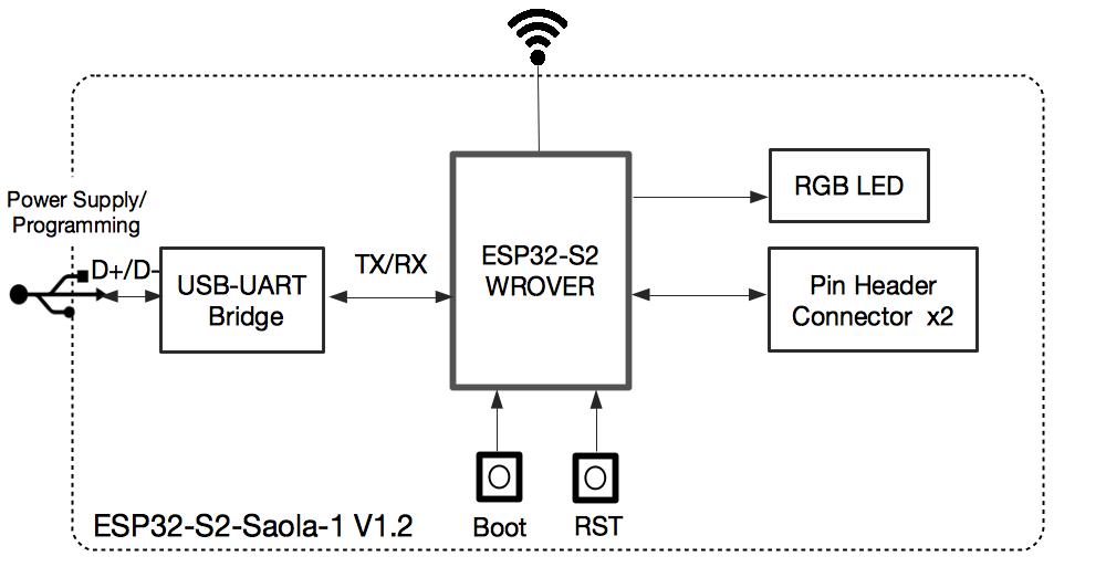 esp32-s2-saola-1-v1-2-block-diags