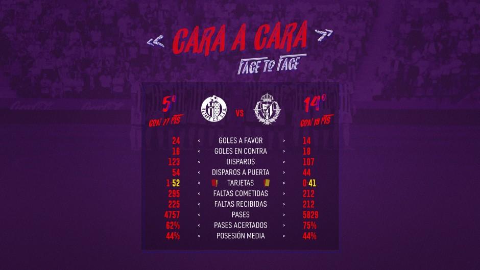 Getafe C.F. - Real Valladolid C.F. Domingo 15 de Diciembre. 12:00 11396n-CARA-A-CARA-CASTELLANO