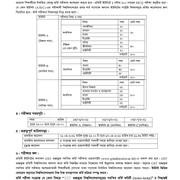 gst-admission-prospectus-3