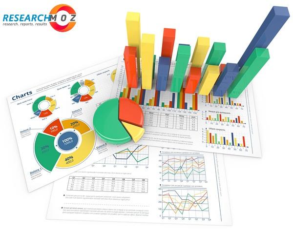 Terminal Management Systems Market