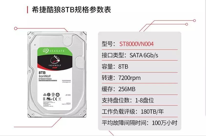 i.ibb.co/T8ymSgk/Disco-R-gido-HDD-8-TB-SATA-6-Gb-s-NCQ-3-5-Polegadas-ST8000-VN0022-2.jpg