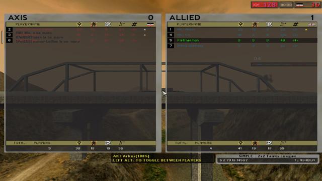 Pz101-vs-AK-Agheila-1.jpg