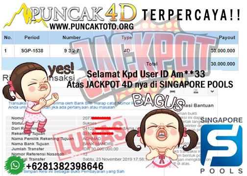 DENGAN MODAL RIBUAN BISA JADI JUTAAN BERKAT JACKPOT 4D DI SINGAPORE POOLS
