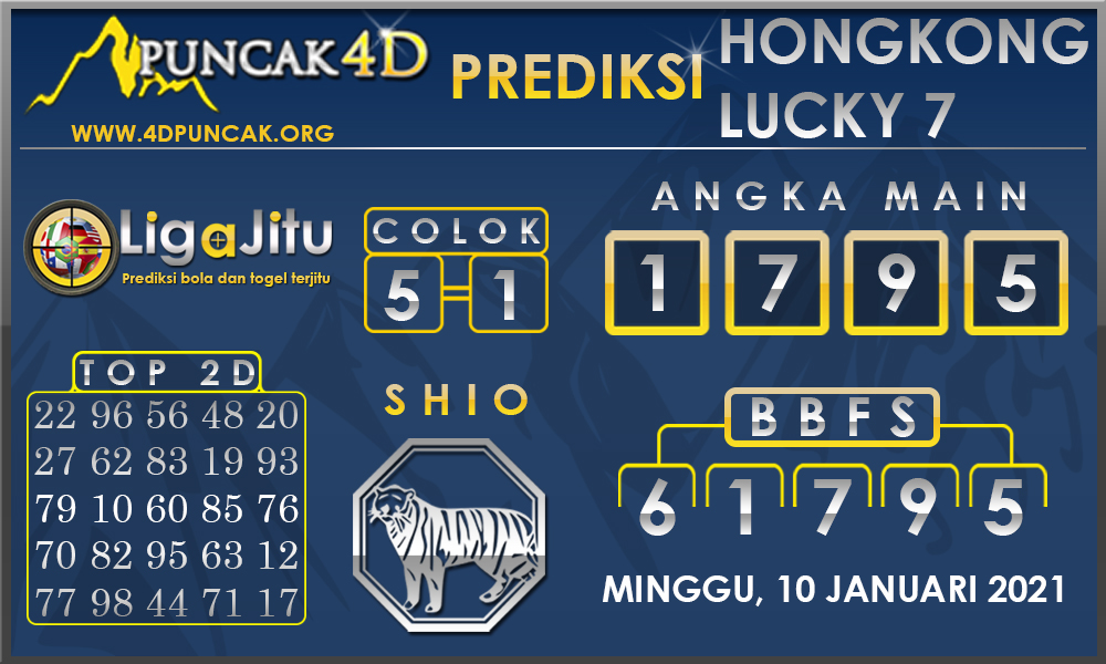 PREDIKSI TOGEL HONGKONG LUCKY 7 PUNCAK4D 10 JANUARI 2021