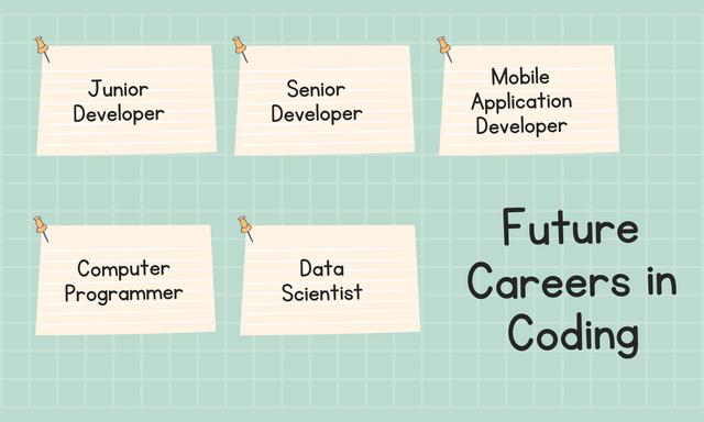 Future-Careers-in-Coding