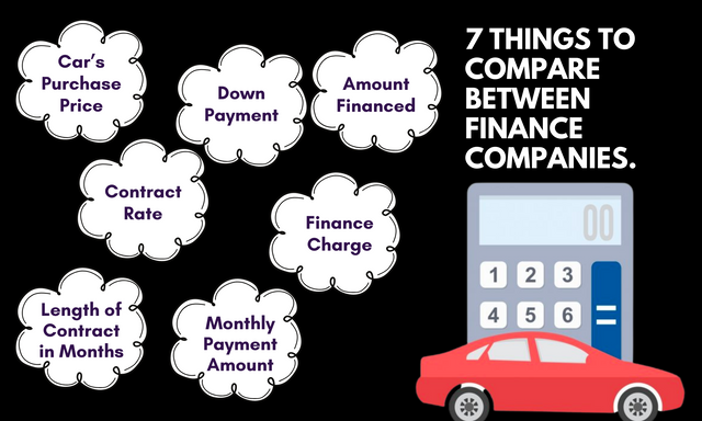7-Things-to-Compare-Between-Finance-Companies