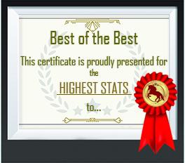 Highest stats