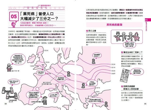 Topics tagged under press_新聞 on 紀由屋分享坊 1