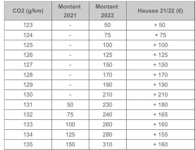 [Bonus/Malus] Emissions de CO2... - Page 20 21295545-50-FD-4622-AEE0-B93025-EEF92-B