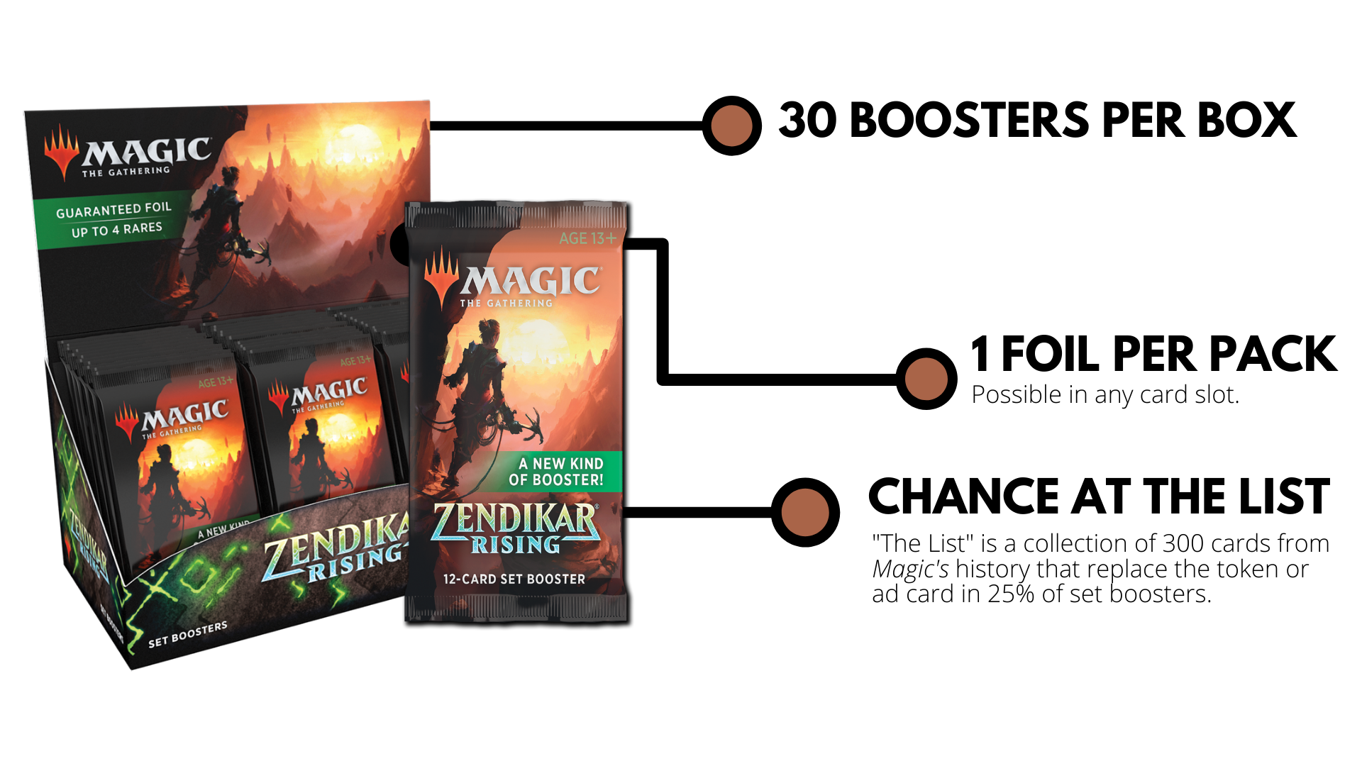 Zendikar-Rising-Pre-Order-2