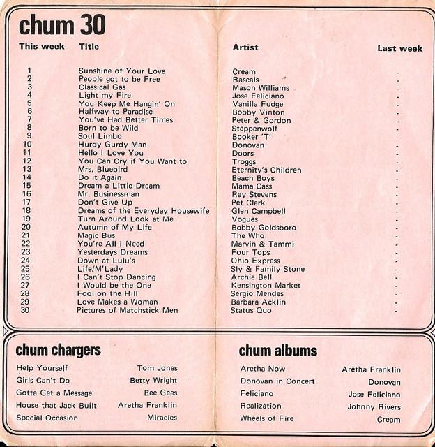 https://i.ibb.co/TP2m7Cp/CHUM-First-Top-30-Chart-Interior-August-10-1968.jpg