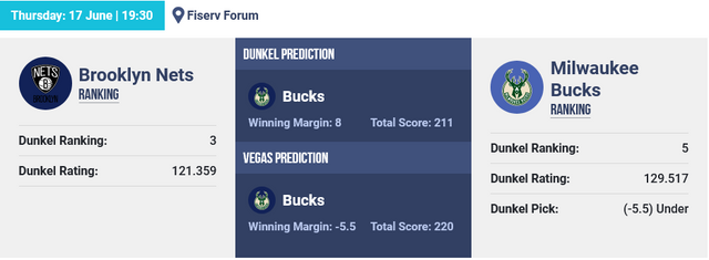 Screenshot-2021-06-17-at-06-09-53-NBA-Basketball-Picks-The-Dunkel-Index