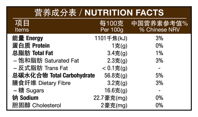 Nutrition-01