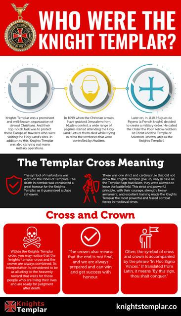 Who-Were-the-Knight-Templar.jpg