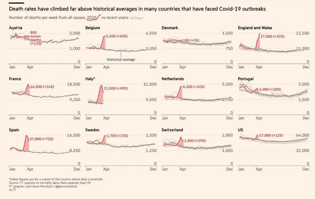 Deaths-above-average.jpg
