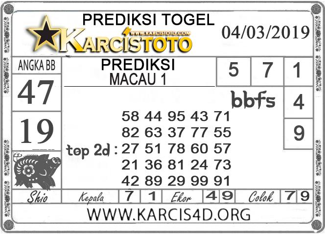 Prediksi Togel MACAU 1 KARCISTOTO 04 MARET 2019