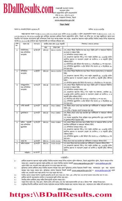 Sylhet-Metropolitan-Police-SMP-Job-Circular-2019-PDF-page-001-copy