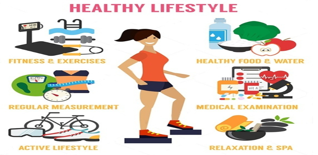 New Detailed Plan For Healthy Lifestyle