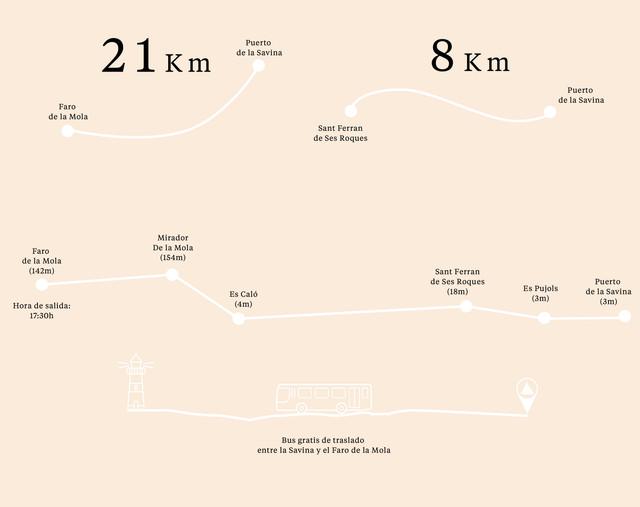 recorrido-medio-maraton-formentera-travelmarathon-es